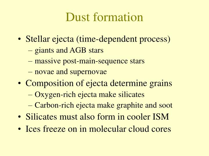 Dust formation