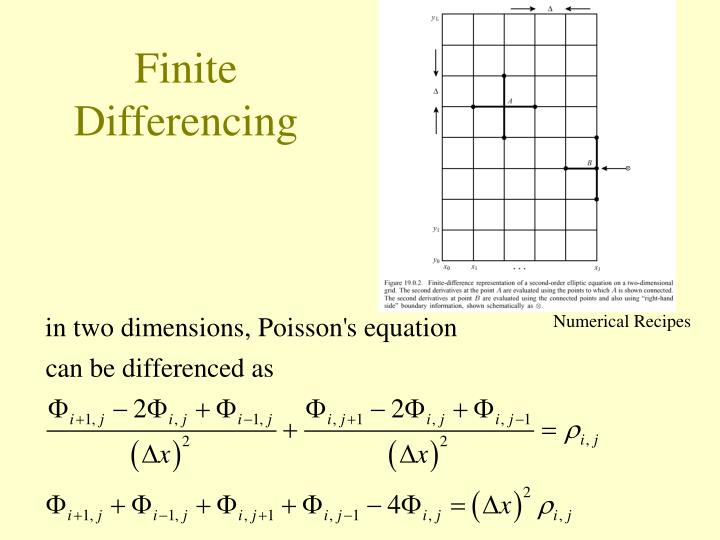 Finite Differencing