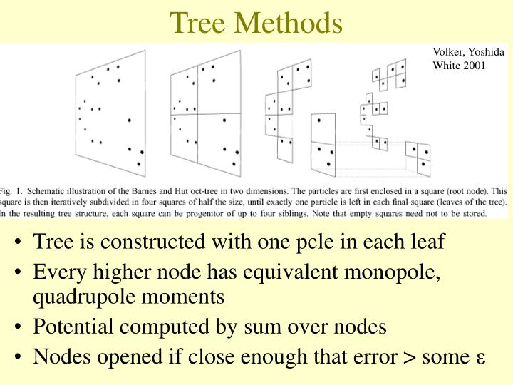 Tree Methods