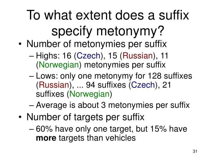 To what extent does a suffix specify metonymy?