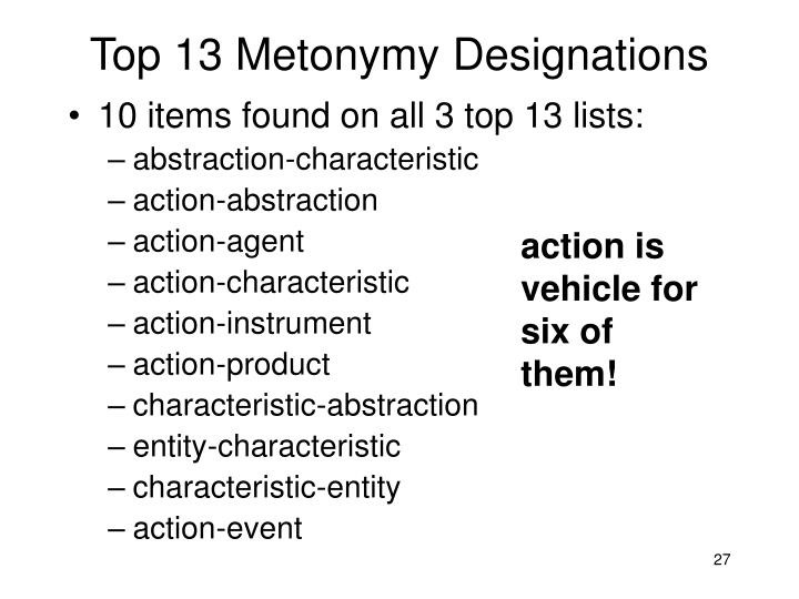 Top 13 Metonymy Designations