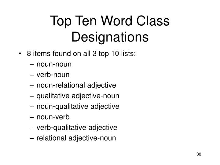 Top Ten Word Class Designations