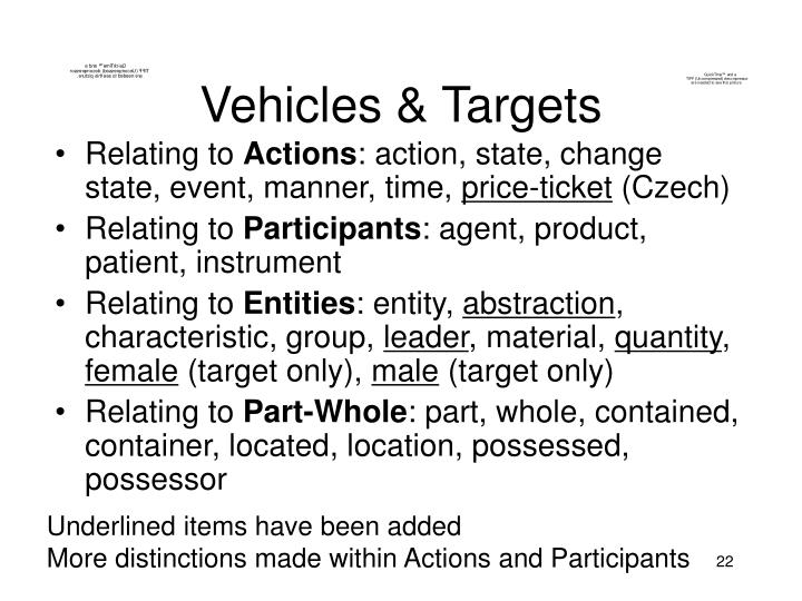 Vehicles & Targets