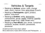 vehicles targets
