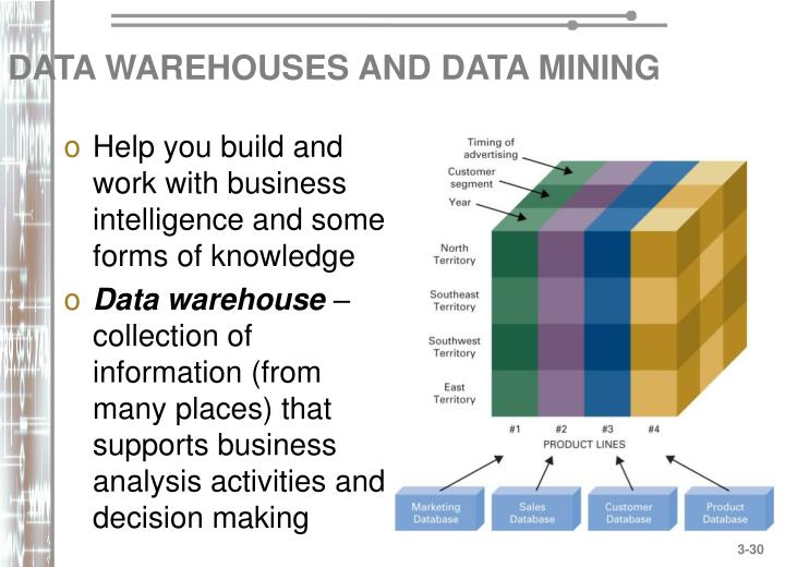 how data mining data warehousing and Data warehousing and data mining in business definition data warehousing is a subject-oriented, integrated, non-volatile, and time variant collection of data that supports management's decision making processes (inmon, 1996.
