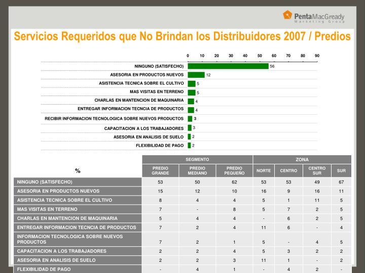 Servicios Requeridos que No Brindan los Distribuidores 2007 / Predios