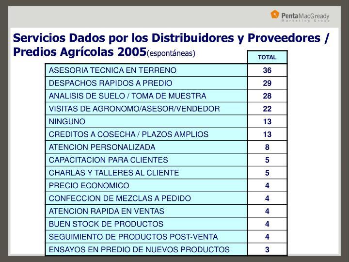 Servicios Dados por los Distribuidores y Proveedores / Predios Agrícolas 2005