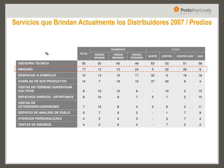Servicios que Brindan Actualmente los Distribuidores 2007 / Predios