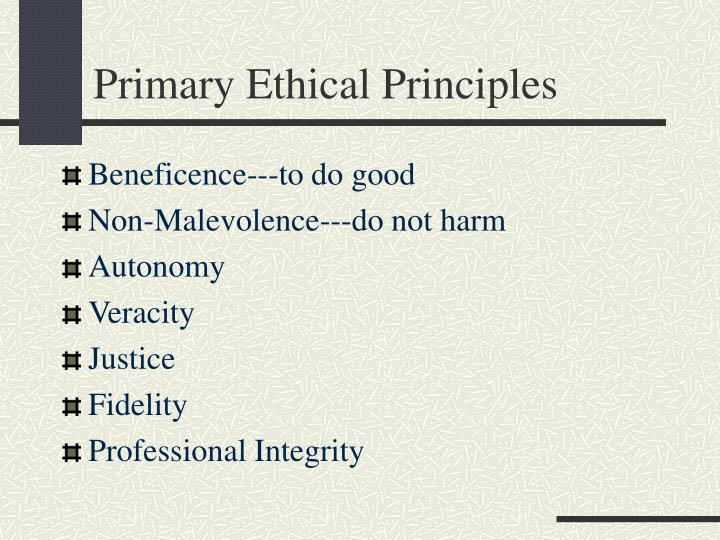 ethics in end of life care Ethics in medical decision making ethics is a branch of philosophy that is focused on understanding the moral principles of people and how they make decisions based.
