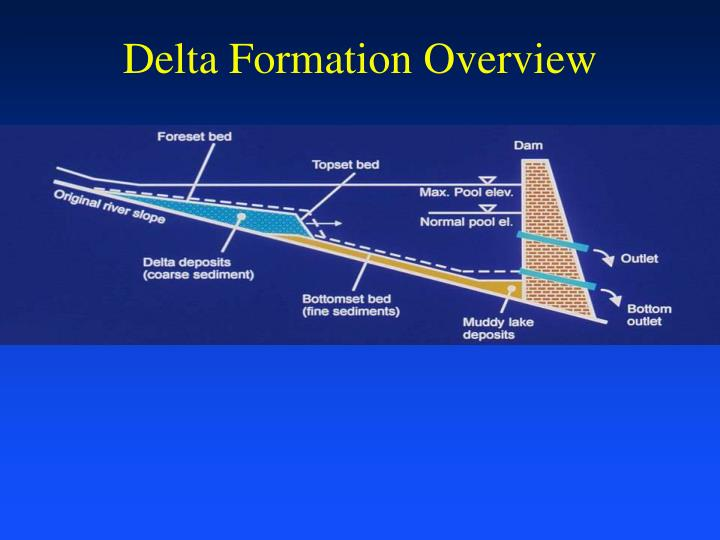 Delta Formation Overview