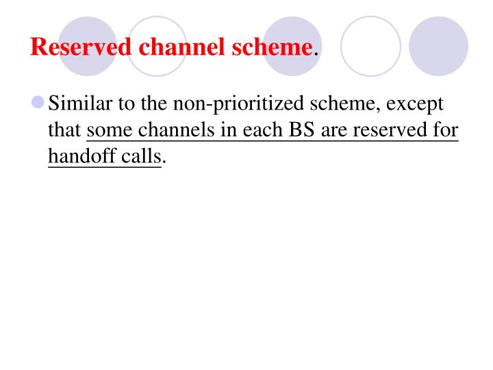 Reserved channel scheme