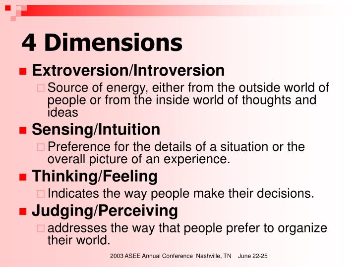 4 Dimensions