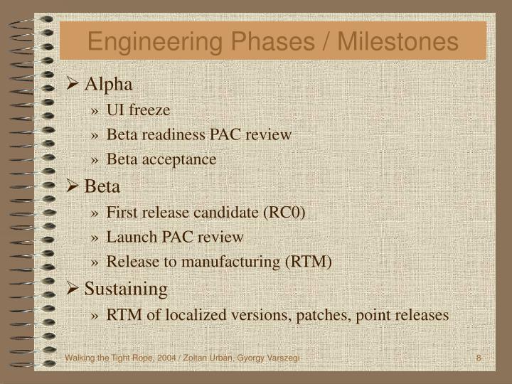 Engineering Phases / Milestones