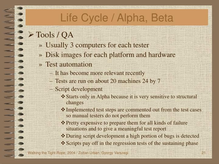 Life Cycle / Alpha, Beta