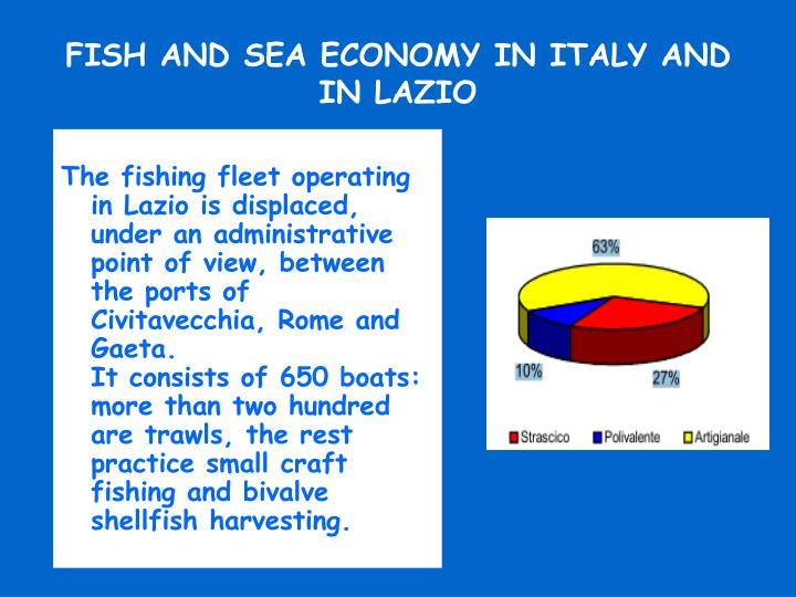 FISH AND SEA ECONOMY IN ITALY AND