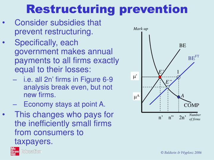 Consider subsidies that prevent restructuring.