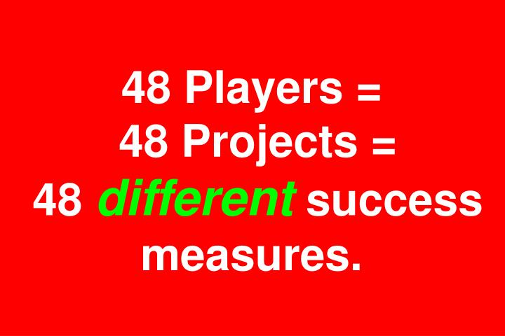48 Players =