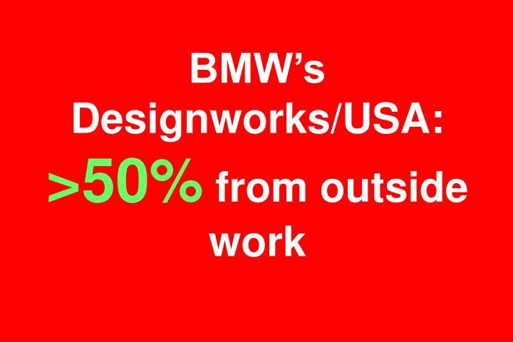 BMWs Designworks/USA: