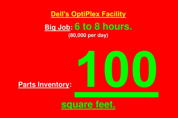 Dells OptiPlex Facility