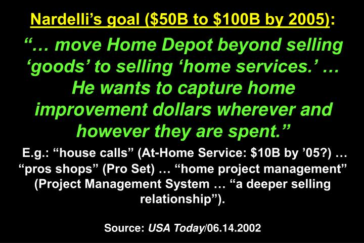 Nardellis goal ($50B to $100B by 2005)