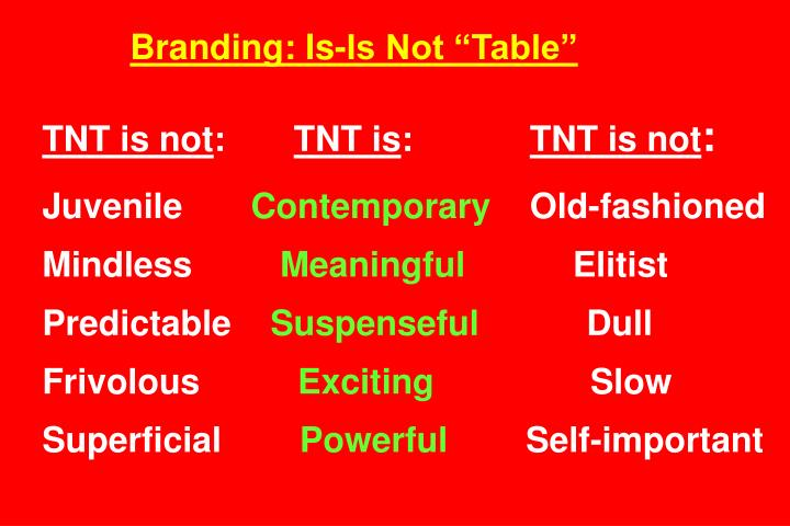 "Branding: Is-Is Not ""Table"""