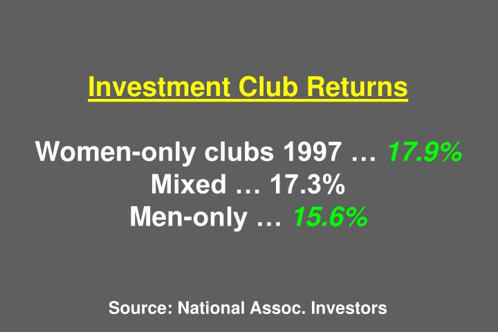 Investment Club Returns