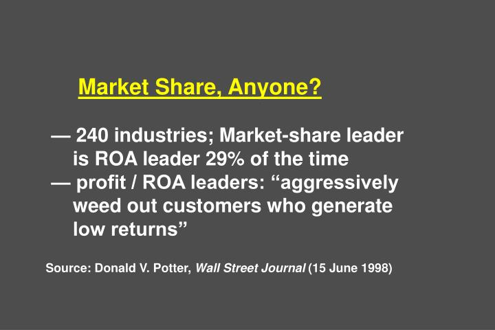 Market Share, Anyone?