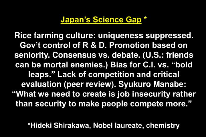 Japans Science Gap