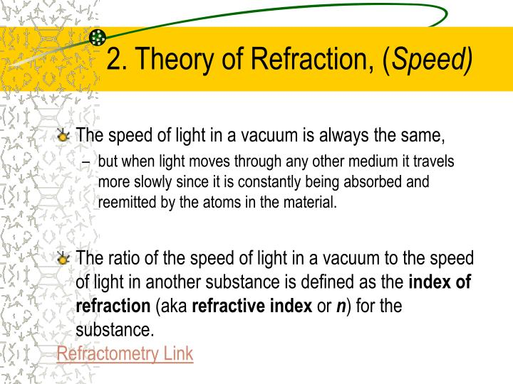 2. Theory of Refraction, (