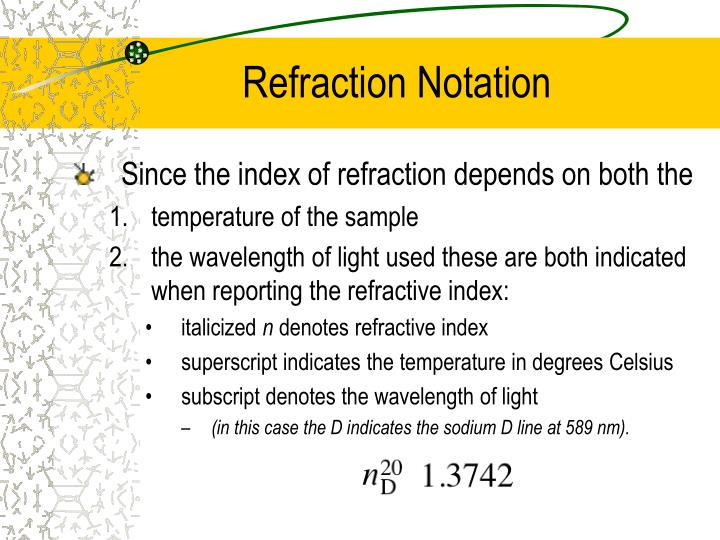 Refraction Notation
