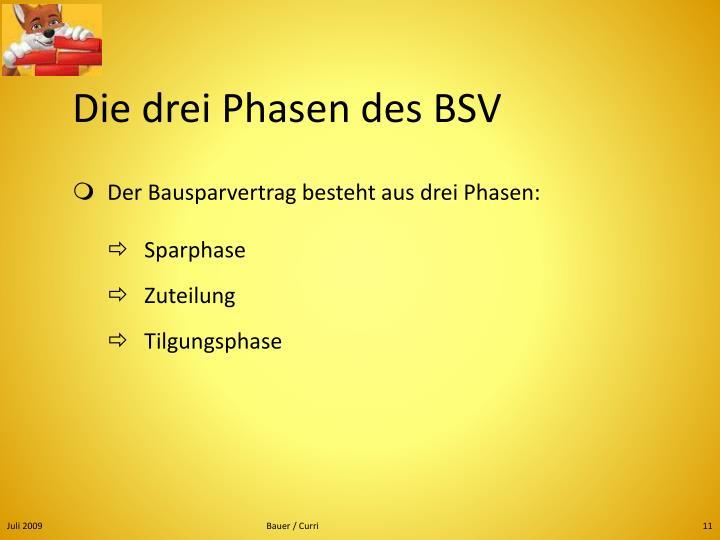 Die drei Phasen des BSV
