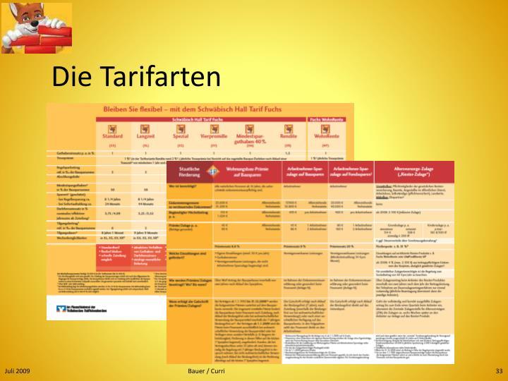 Die Tarifarten