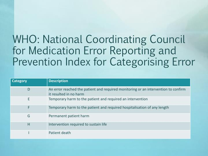 WHO: National Coordinating Council for Medication Error Reporting and Prevention Index for Categorising Error