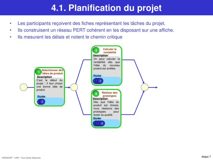 identification et planification du projet Planification,lesuivietl ces manuels sont disponibles sur le site web du bureau de l domainestelsqu'uneactivité,unprojet,unprogramme,une.