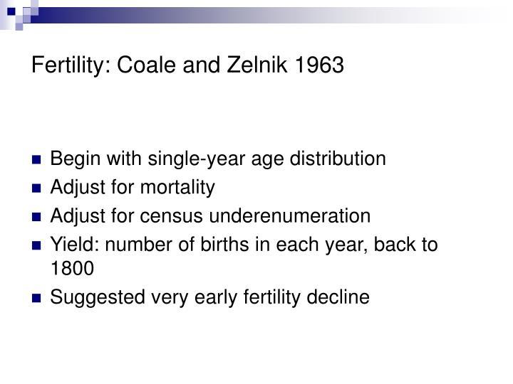 Fertility: Coale and Zelnik 1963