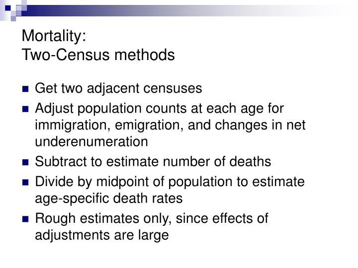 Mortality: