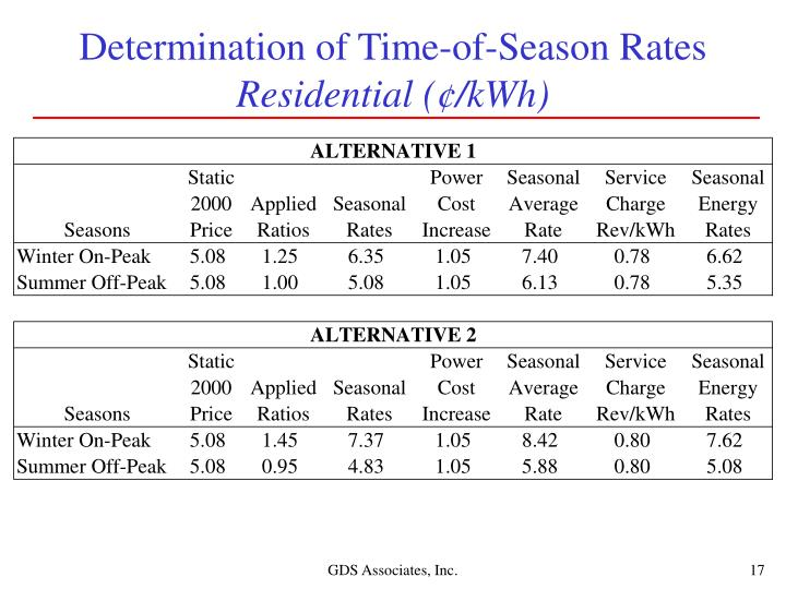Determination of Time-of-Season Rates
