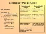 estrategias y plan de acci n