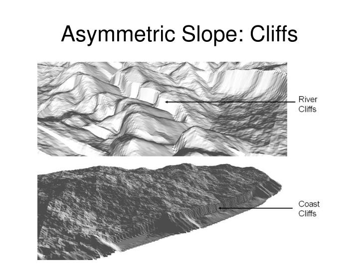 Asymmetric Slope: Cliffs