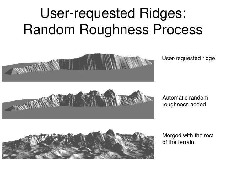 User-requested Ridges: