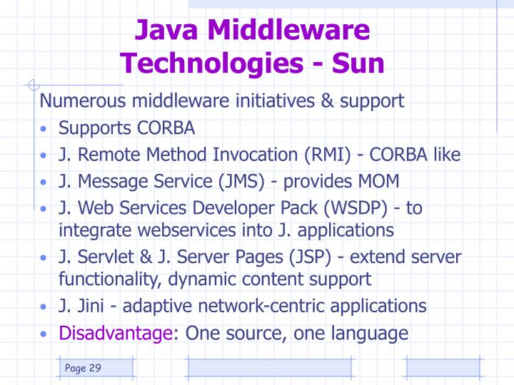Java Middleware  Technologies - Sun