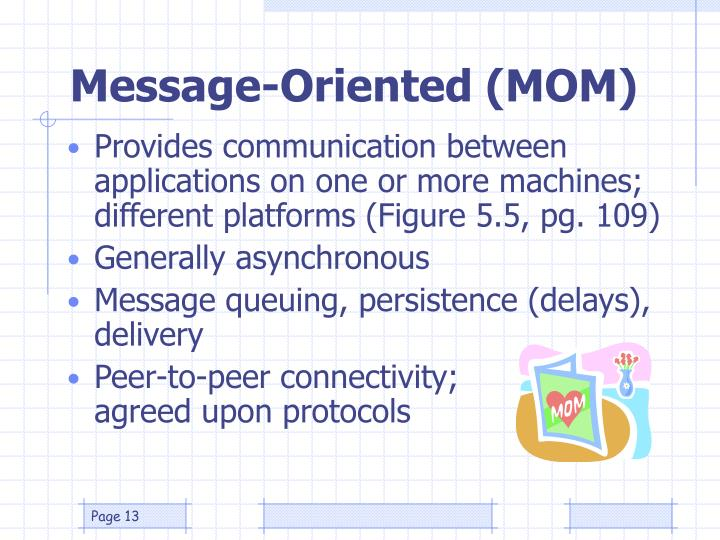 Message-Oriented (MOM)