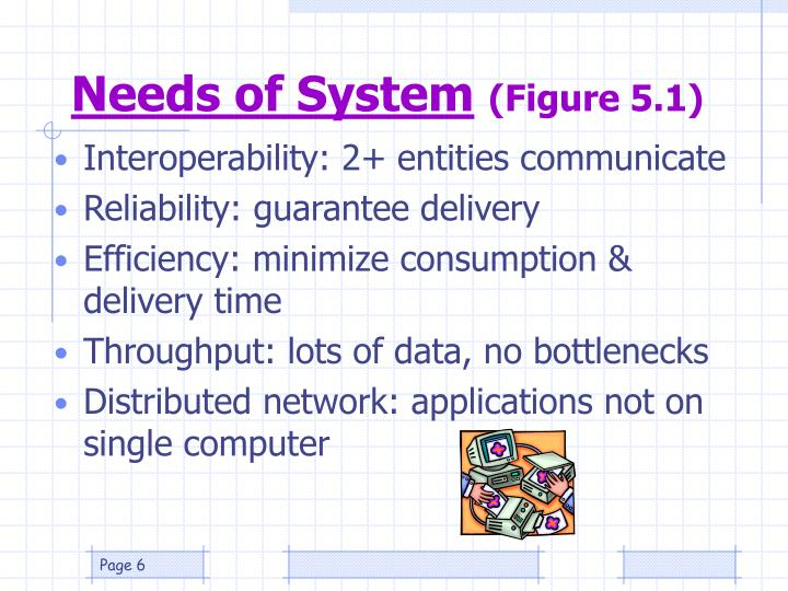Needs of System