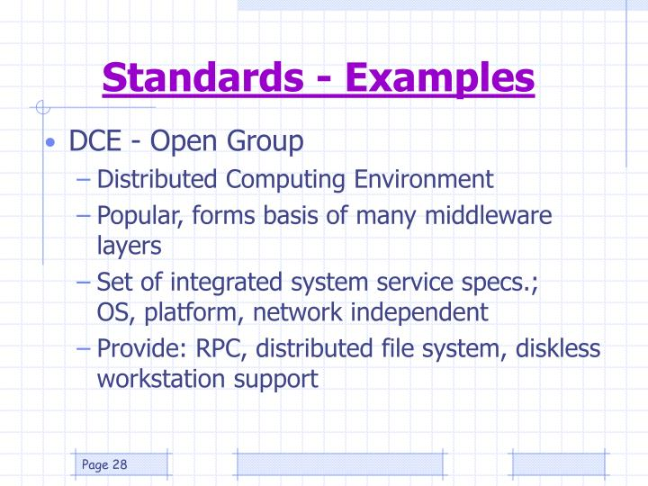 Standards - Examples