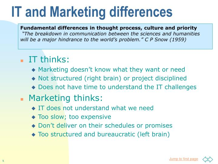 IT and Marketing differences