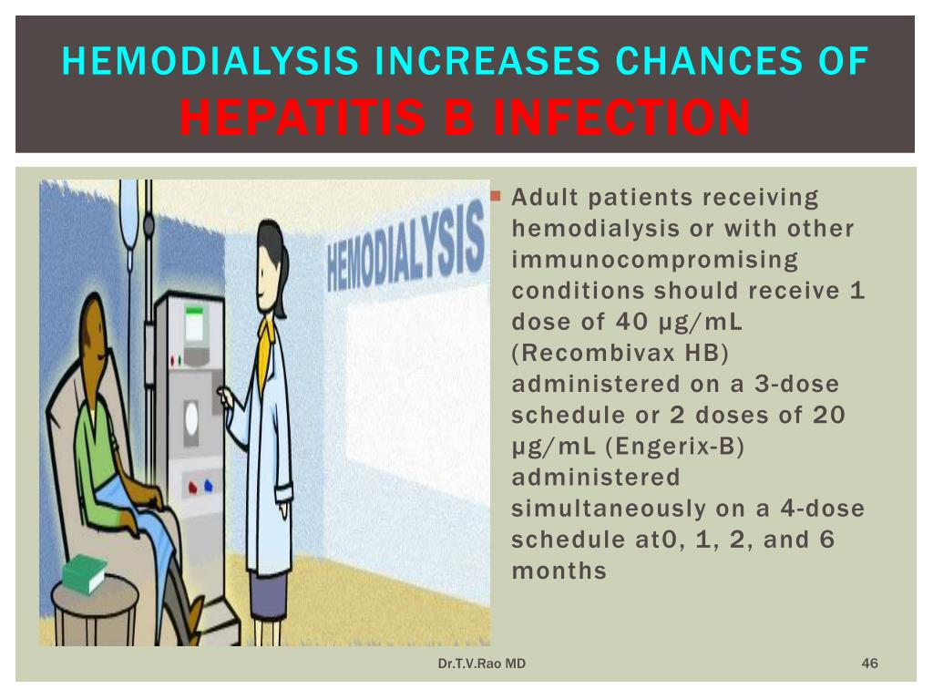 Hemodialysis increases Chances of