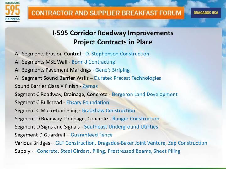 I-595 Corridor Roadway Improvements