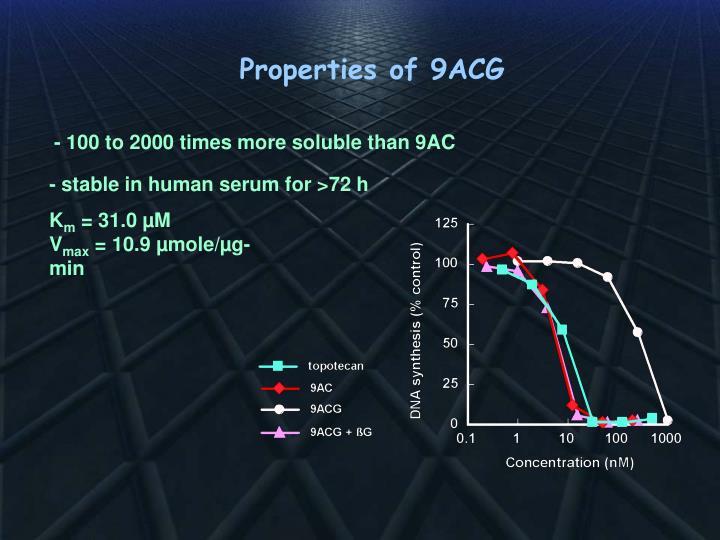 Properties of 9ACG