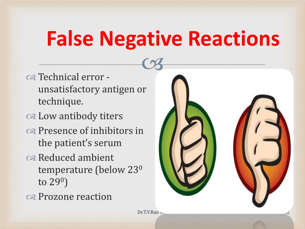 False Negative Reactions