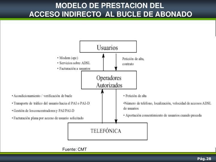 MODELO DE PRESTACION DEL